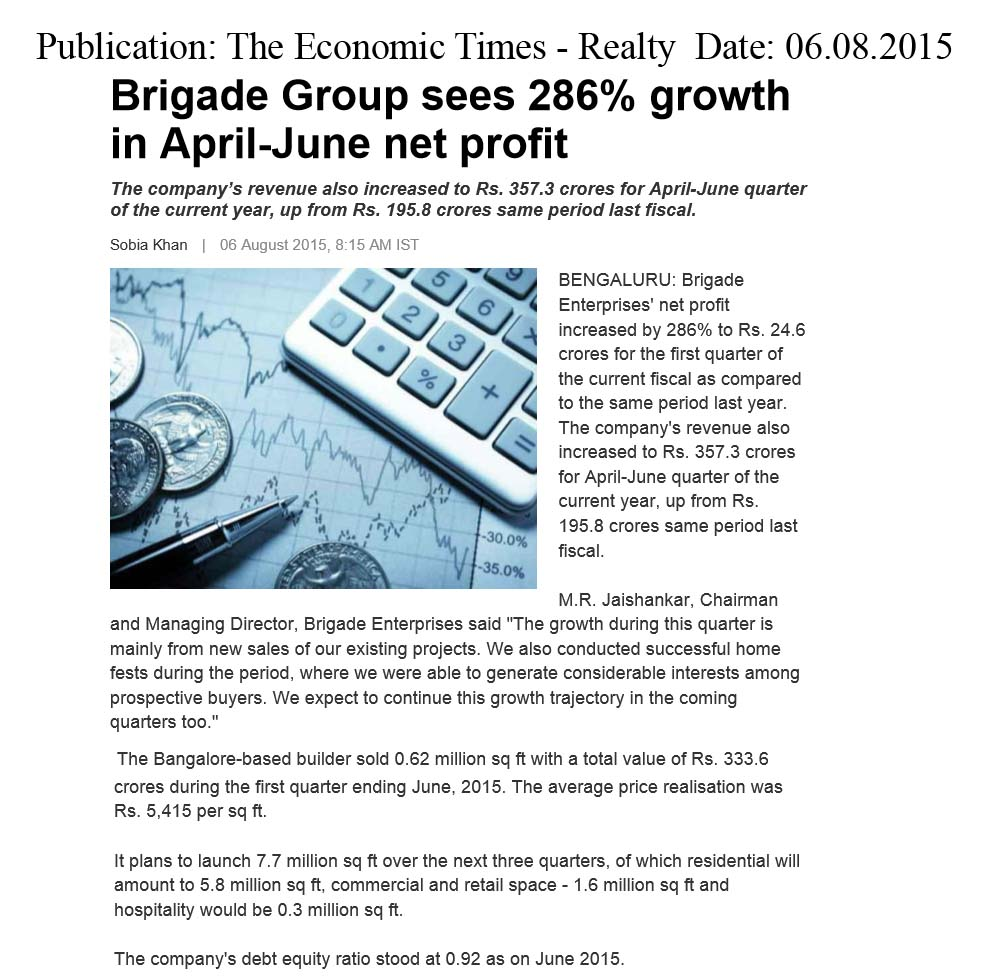 Brigade Group sees 286% growth in April-June net profit