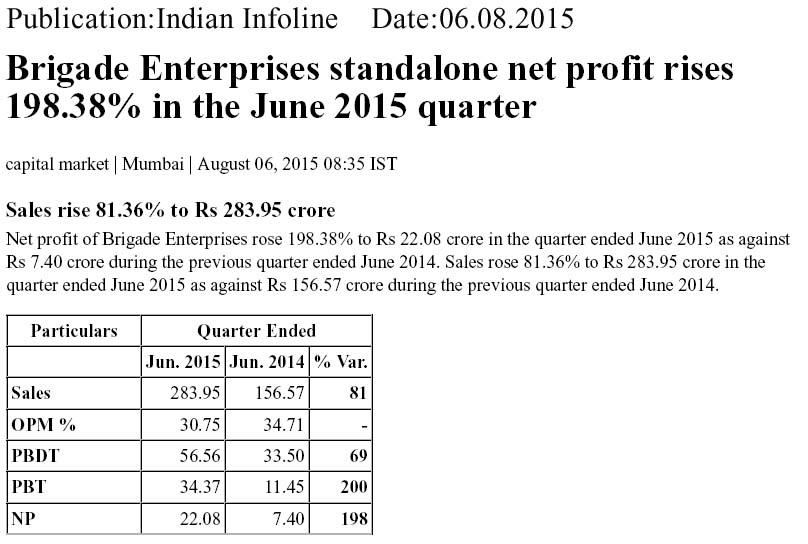 Brigade Enterprises standalone net profit rises