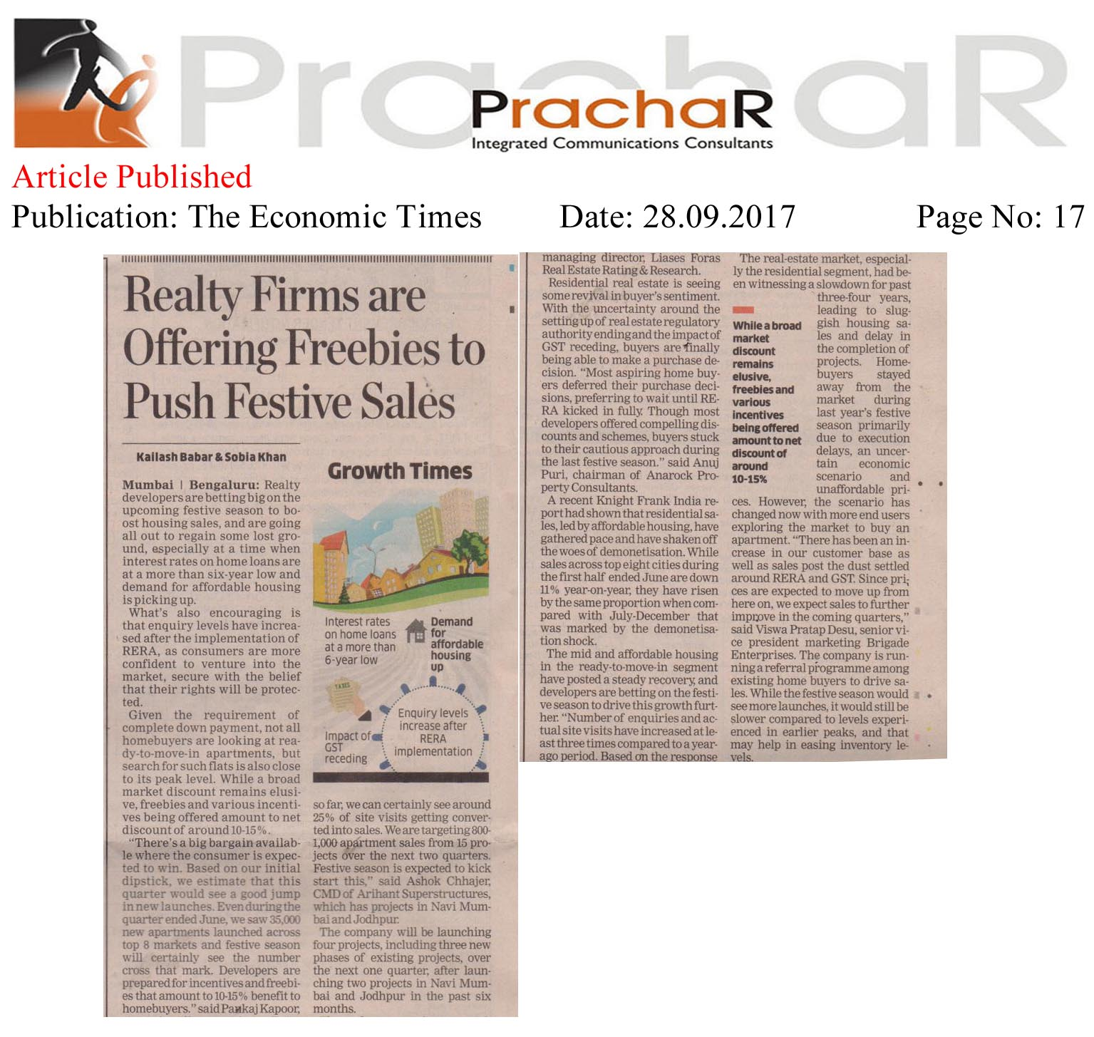 Realty Firms are Offering Freebies to Push Festive Sales—The Economic Times