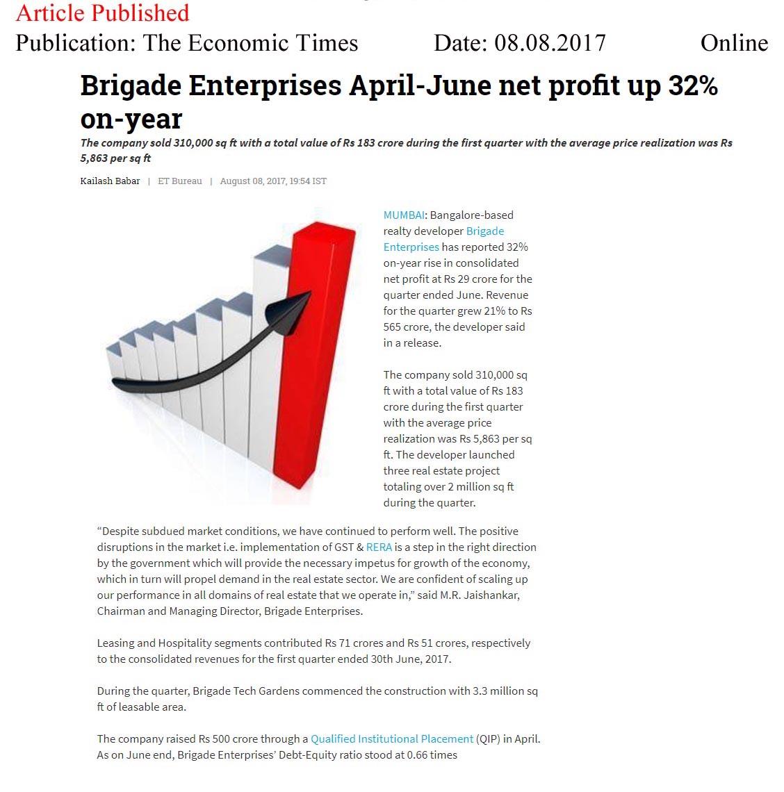 Brigade Enterprises April-June net profit up 32% on-year—ET Realty-Online